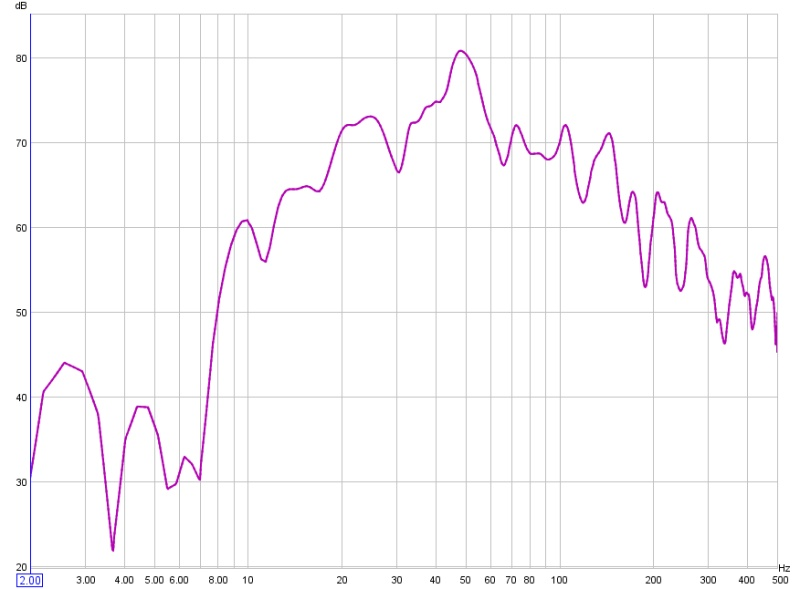 Changing The Posted Graph Parameters...-one.jpg