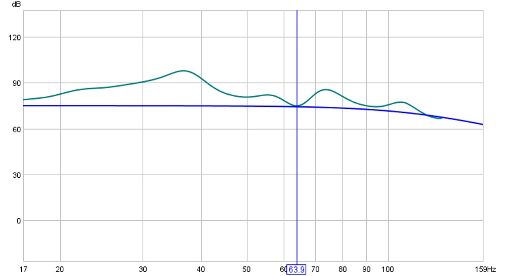 Afternoon frequency response-one-thrid-eq-filter-smoothing.jpg