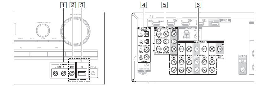 Newbie needs help hooking up new home theater-onkyo-back-panel-2-pic.jpg