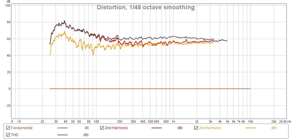 Distortion Bug?-oops.png