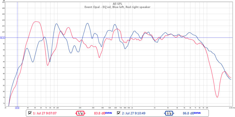 REW, nothing above 10khz with ECM8000...?-opal-left-right-speaker-eq-ed.jpg