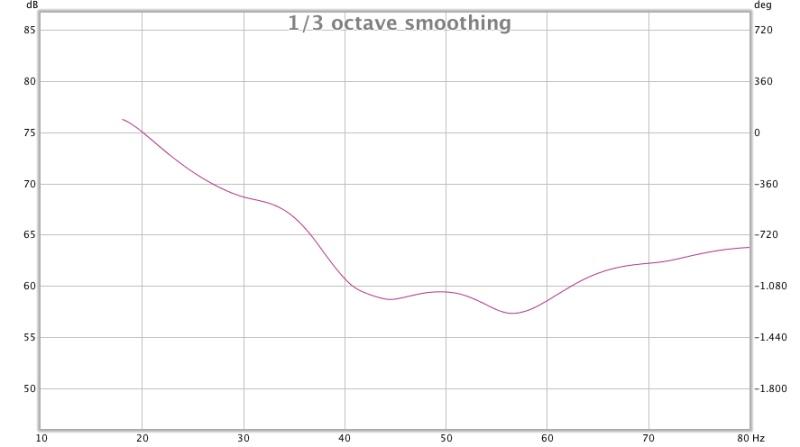 PC12 or SB12-original-fr-1-3-octave-smoothing.jpg