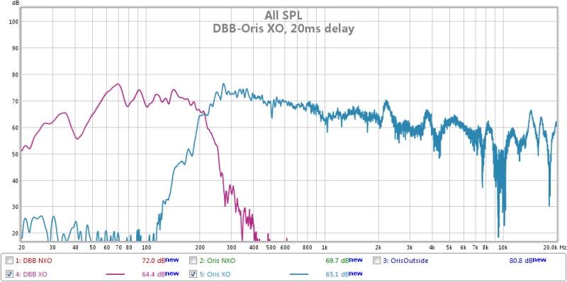 System Delay measurement question-orisdbb-spl-xo-delay.jpg