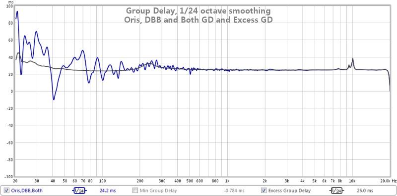 System Delay measurement question-orisdbbandbothgd.jpg