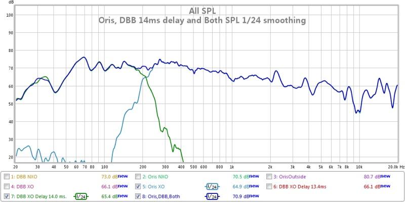 System Delay measurement question-orisdbbandbothsplsmooth.jpg