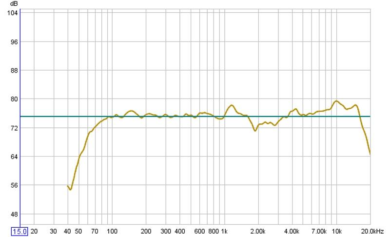Convert measurement to cal?-outcal1.jpg