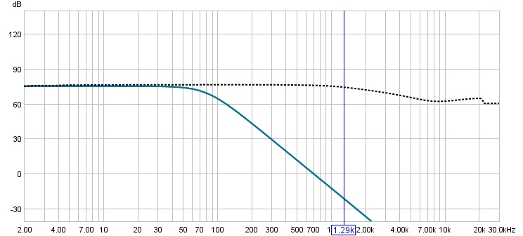 New person-calibration help with MOTU card-output-curve.jpg