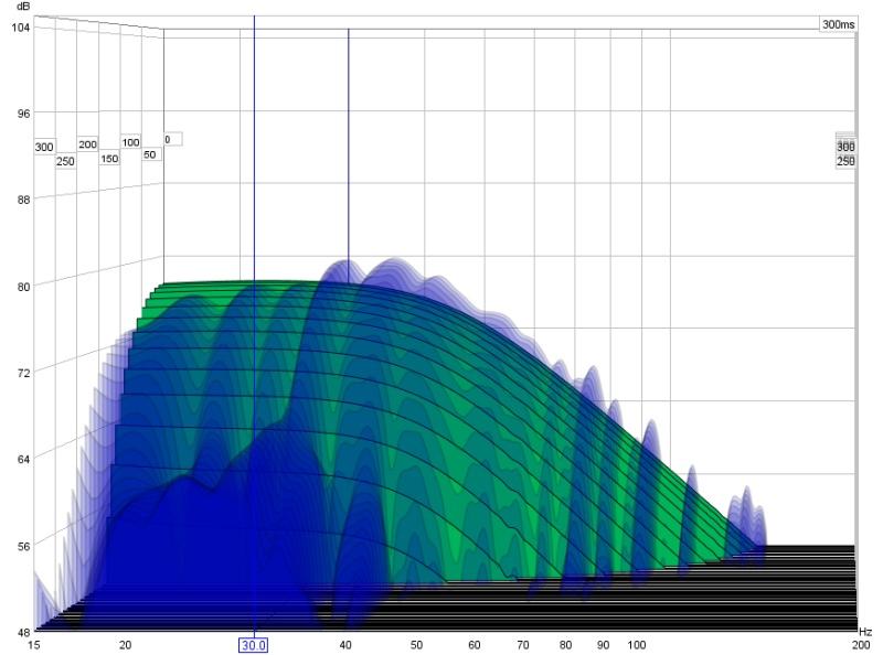 My graph please help...-overlay.jpg