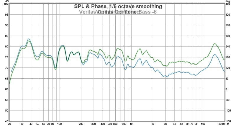 Which graph does the human ear hear-overlay1.jpg