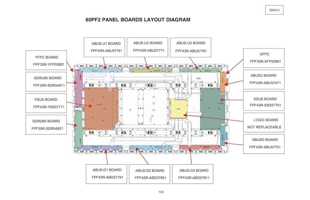 "Hitachi P60X901(60"" not 50"") led flashes 2 times (not 3)-p60x901-panel-board-layout-diagram.jpeg"