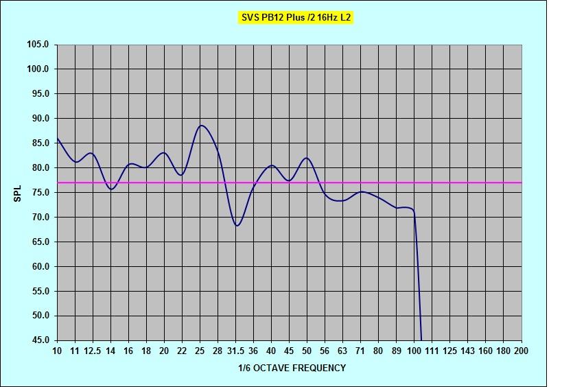 Radioshack SPL questions-pb12plus2-16hz-tune-noeq-l2.jpg