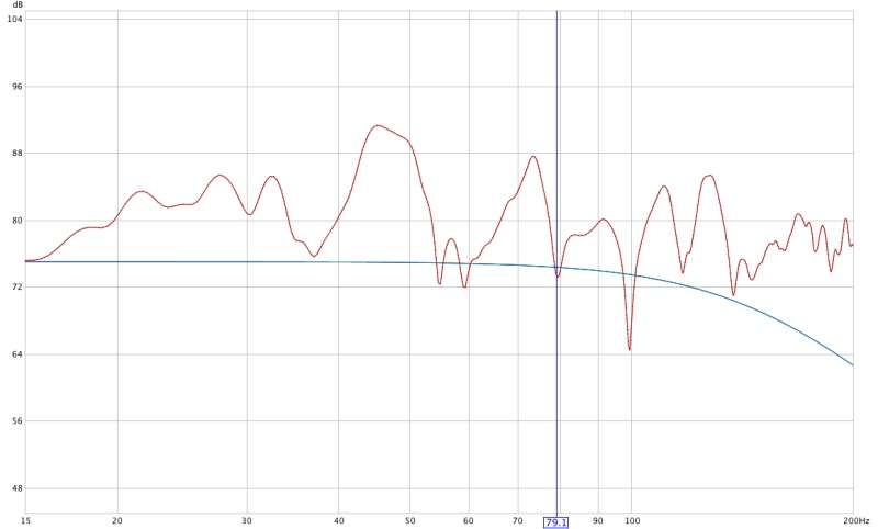Next steps for a flatter graph?-pc12_moved_no_aud.jpg