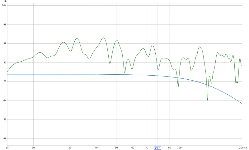 Next steps for a flatter graph?-pc12_moved_with_aud.jpg
