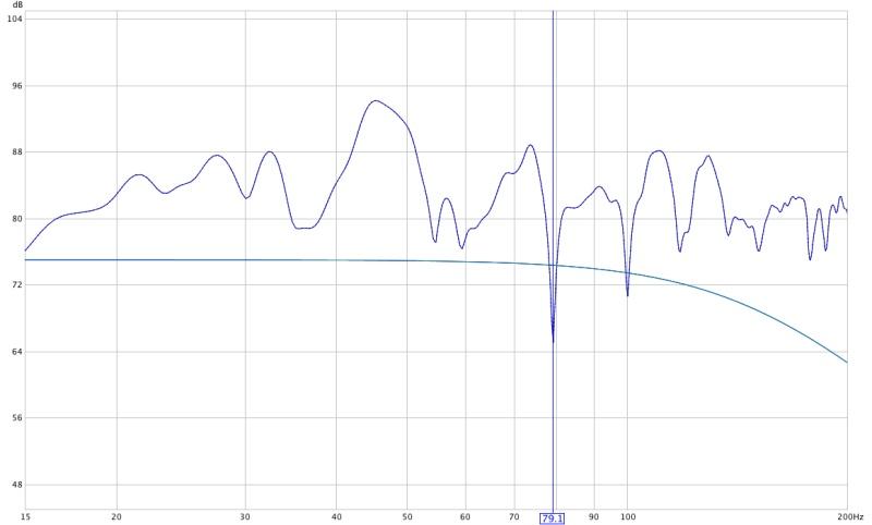 Next steps for a flatter graph?-pc12_no_aud.jpg