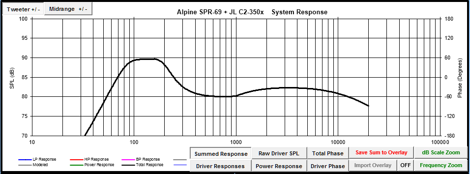 Alpine/JL Replacement of Jeep 6 Speaker System-pcd_prediction.png