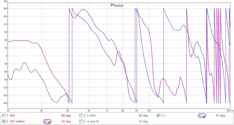 Measuring transient response in the time domain?-phase-4a.jpg