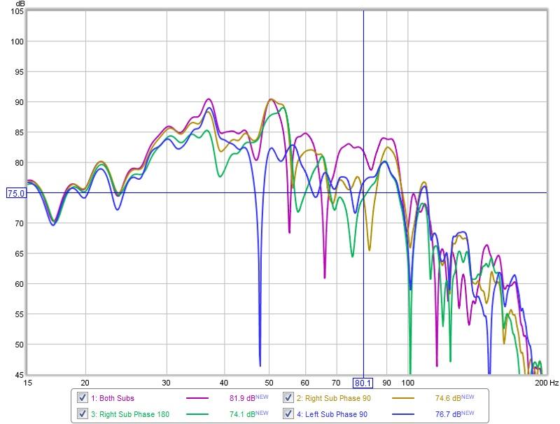 Individual Sub adjustments on Dual Sub setup?-phase-polarity-tests.jpg