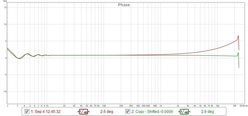 Calibration Correction at High Frequencies-phase.jpg