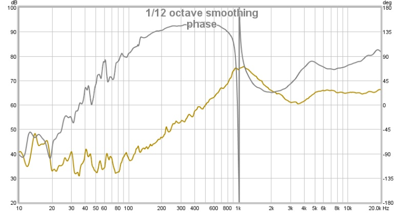 Phase shift at 1k in all measurments-phase.jpg