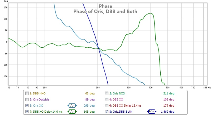 System Delay measurement question-phase-oris-dbb-both.jpg