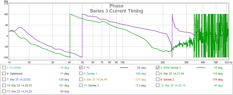 Issue with timing reference loop back and XMC-1 sub time alignment-phase-series-3-current.png