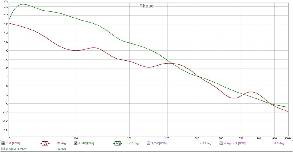 Xilica 4080-phase-tracking-lower-xo.jpg