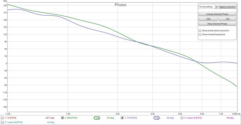 Xilica 4080-phase-tracking-upper-xo.jpg