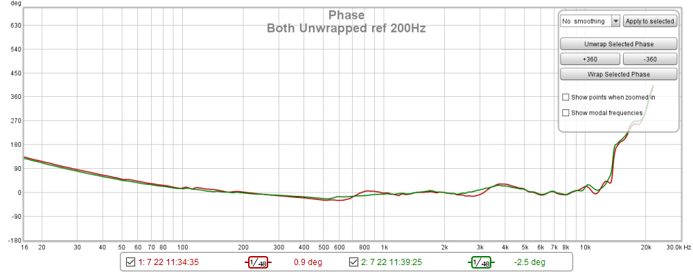 Linear vs Minimum Phase filters in REW for miniDSP-phase2.png