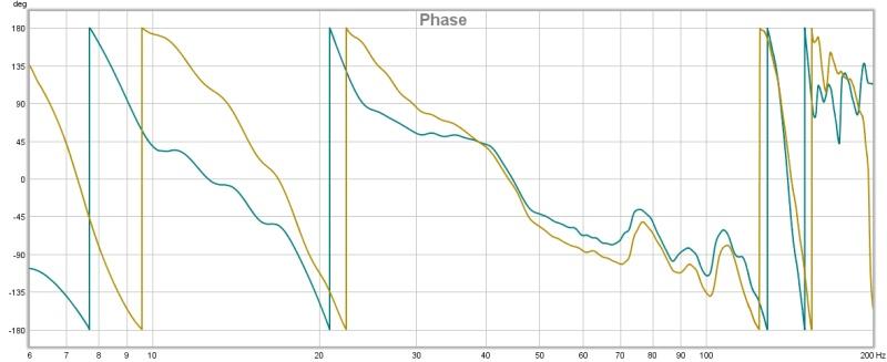 Speaker Polarity Check-phasecompare.jpg