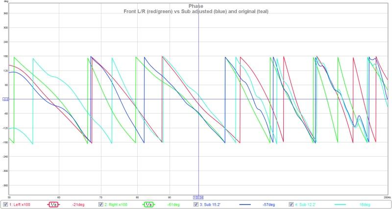 Case Study: Sub Alignment using REW v5-phasefrontvssub.jpg