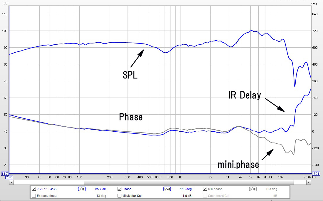 Linear vs Minimum Phase filters in REW for miniDSP-pic.jpg