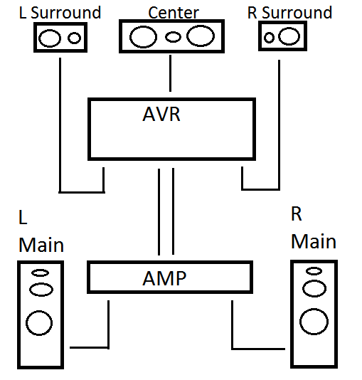 Which model for upgrading Onkyo TX-NR515-pic-wiring-1.png