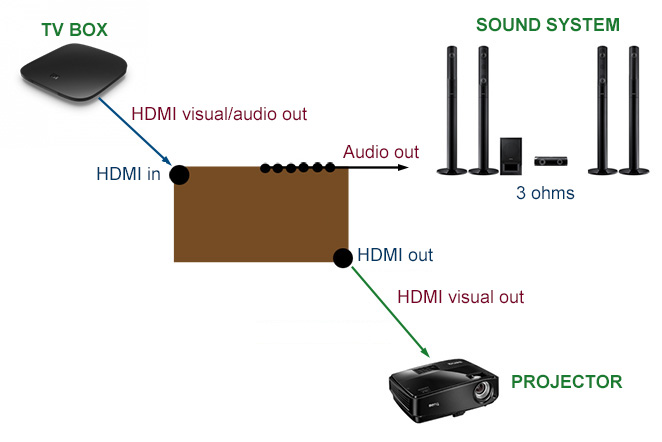 Which of these Amps should I use with my existing theater sound system?-picture-eng.jpg