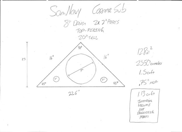 """Space limited... 8"""" wedge sub behind TV... advice?-picture-small-.jpg"""