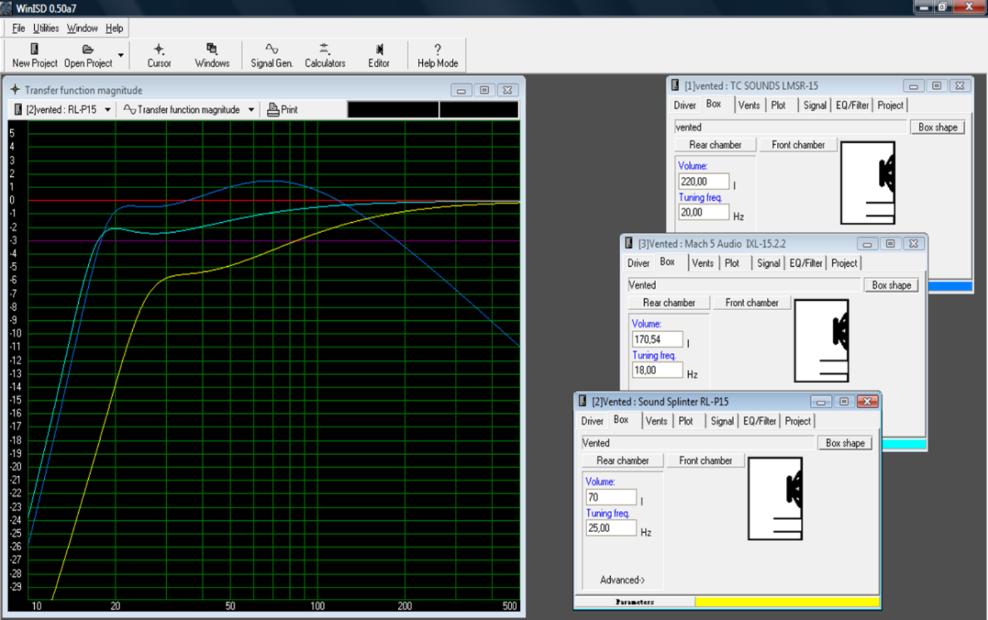 """Mach5 IXL15.2.2 vs SS RL-p15 vs TC Sounds LMS-R 15"""" DVC Subwoofer-picture2.png"""