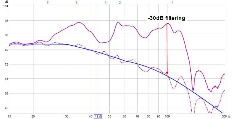M-Audio Transit and REW... a success!-plotofrewdoorclosednoresistorscouch.jpg