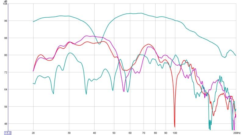 Is my RS Digital SPL Meter Damaged?-polk-nearfield-example.jpg