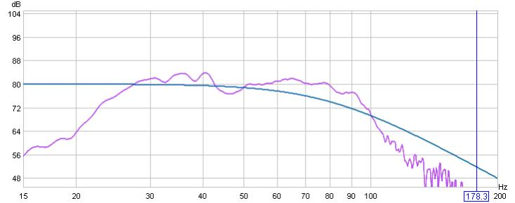 First Graphs...-polk10.jpg