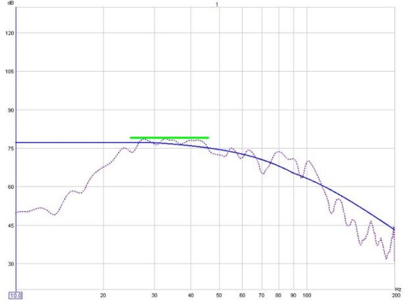 Name:  Poor house curve tracking.JPG Views: 15622 Size:  33.4 KB