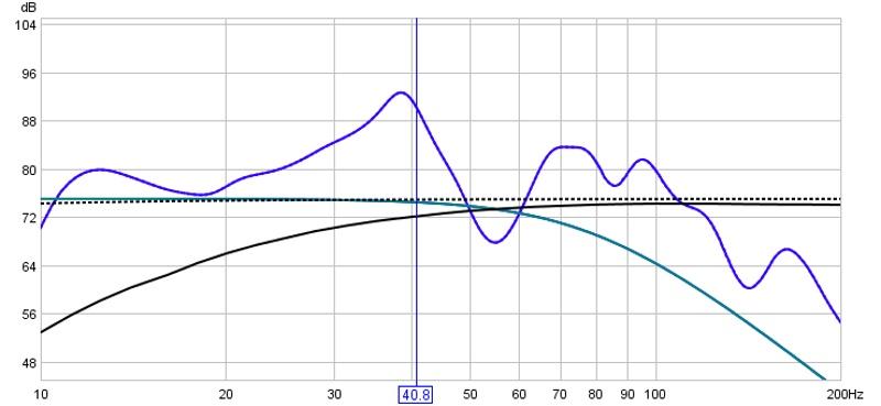 2 X 11 cu ft Q18 slot ported subs build-ported-sub-no-eq-no-audyssey.jpg