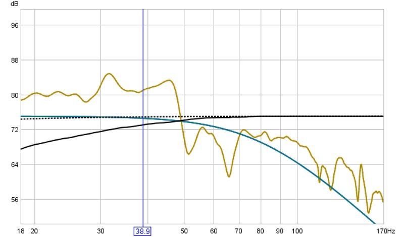 EQ or no EQ-position-2.jpg