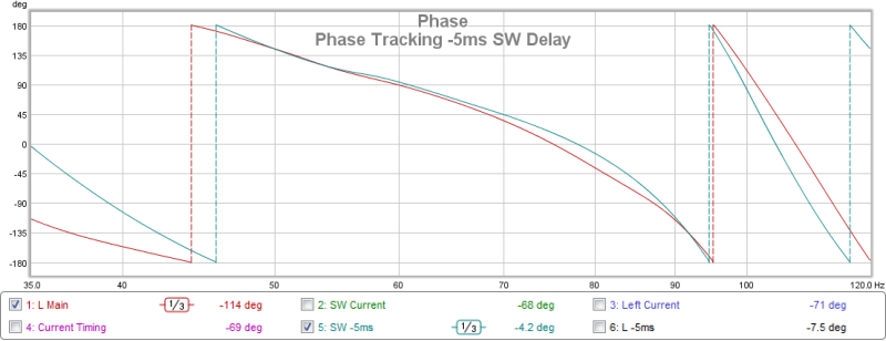 Subwoofer timing set by YPAO-post-1c-new-phase.png