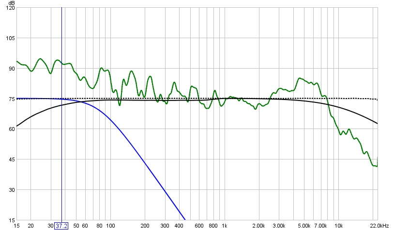 Check Level Error: Low levels-postrecalibration-speaker-lvl.jpg