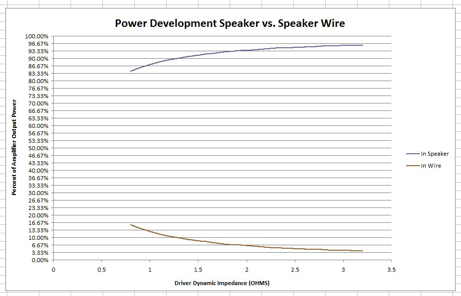 Speaker Wire Suggustions-power-split.jpg
