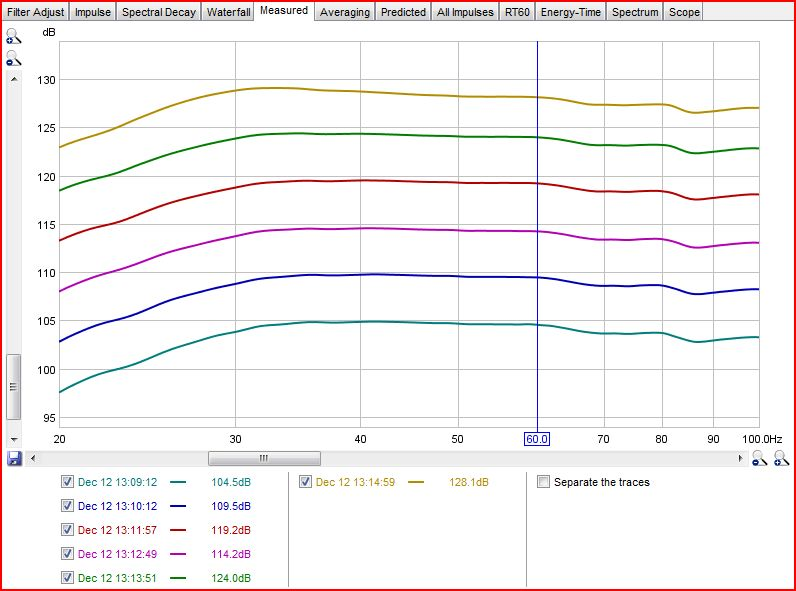 My SDX15 build and measurements-powercompression.jpg