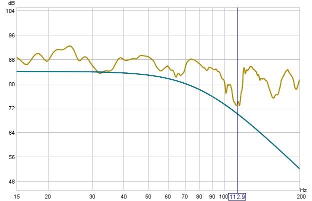1st day using REW-pp-xo-80-hz-84-db-target-throw-sofa.jpg
