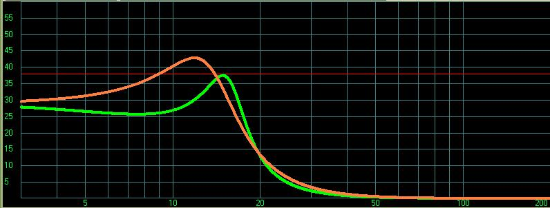 "Audiopulse LMS 5400 15"" sub feedback-pr-xmax-no-hpf.jpg"