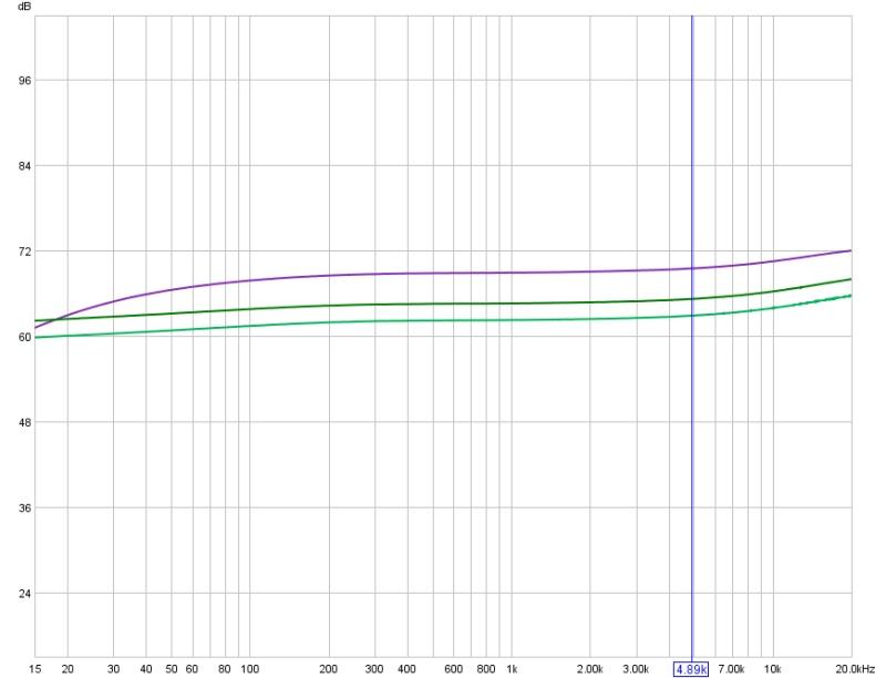 First measurements I dare to post!-pre-amp-loop-measurment.jpg