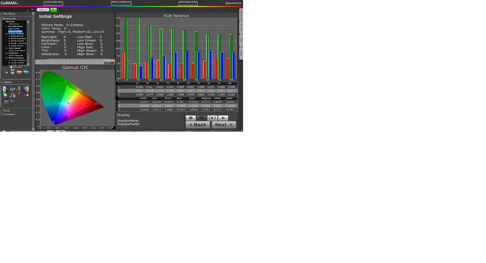 ALMFamily Video Calibration-pre-cal-readings-meter-screen.png