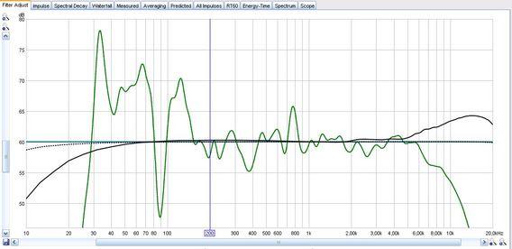 Home studio measure.-pre-eq-50-.jpg